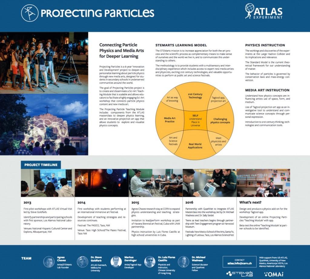 particles_ichep-poster